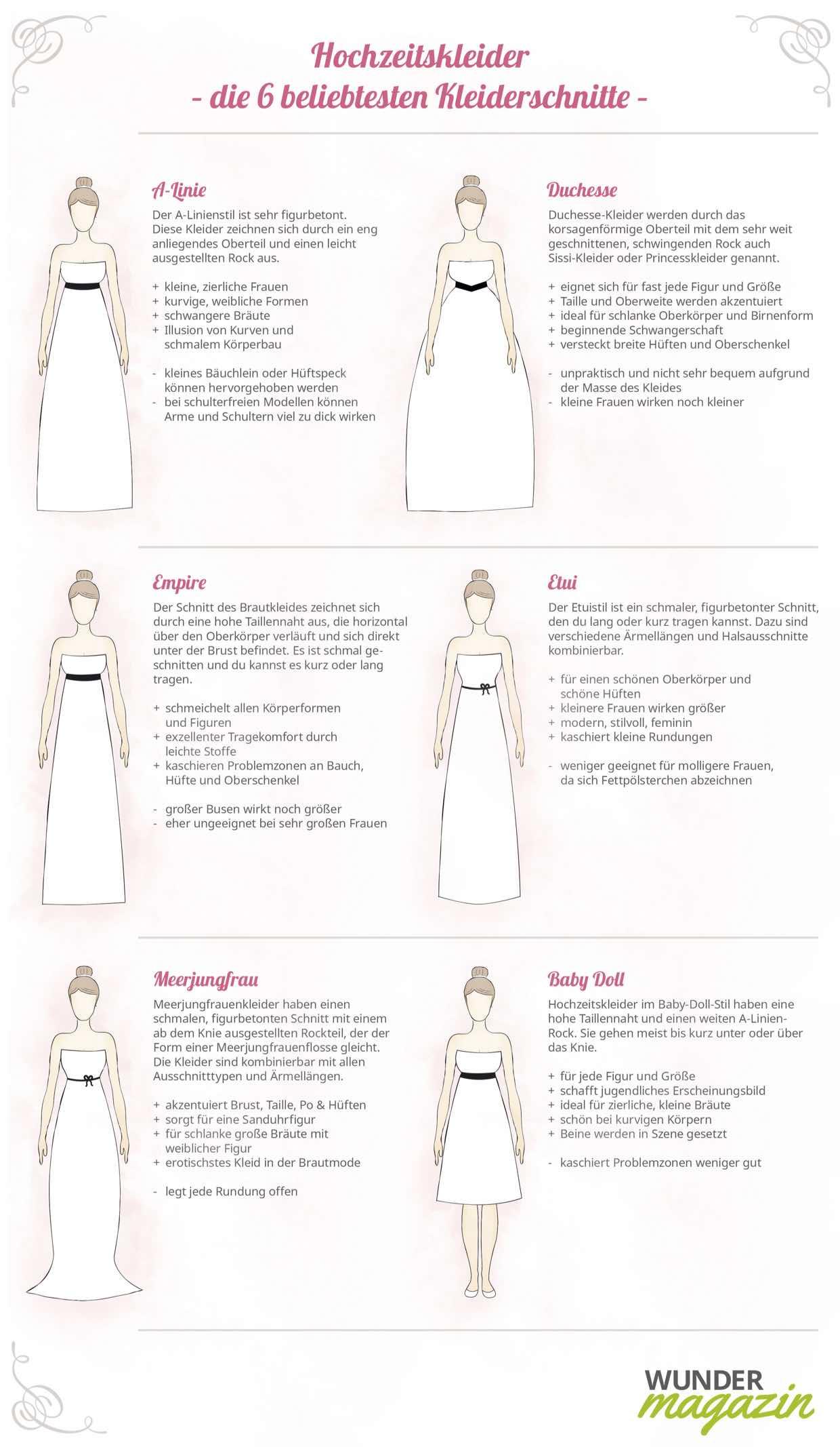 Das Perfekte Brautkleid Fur Alle Figurtypen Wunderkarten Magazin